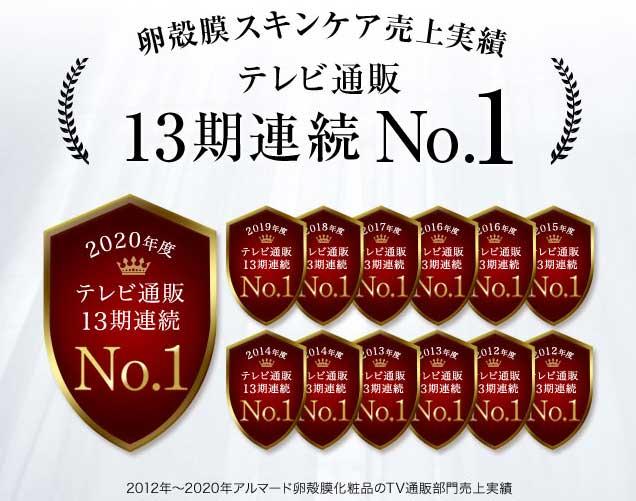 売上実績テレビ通販13期連続No.1